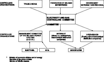 organization of government under articles of confederation
