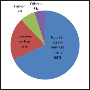 waste management award 2010 pdf